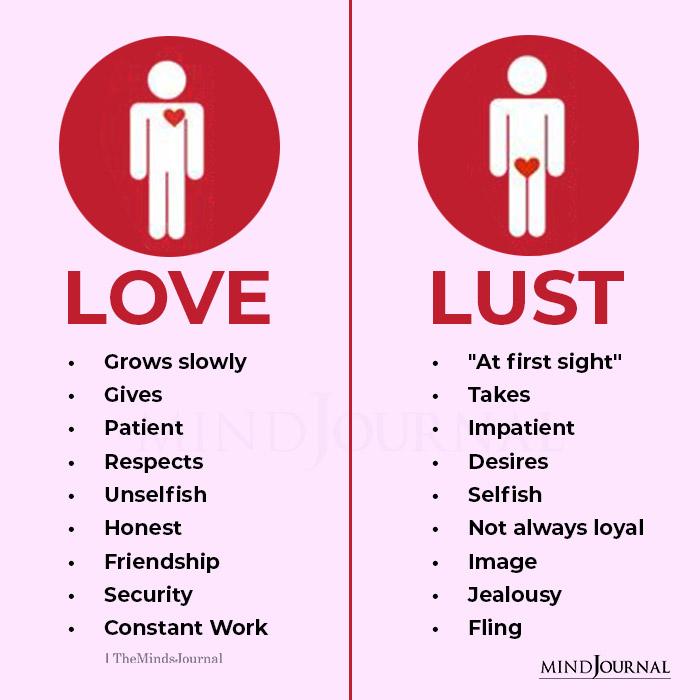 Lust Vs Love