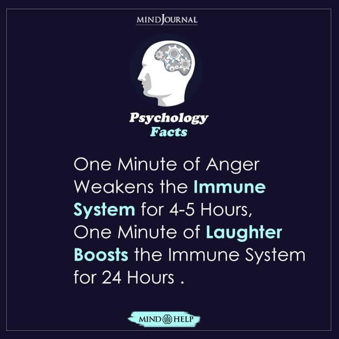 One Minute of Anger Weakens