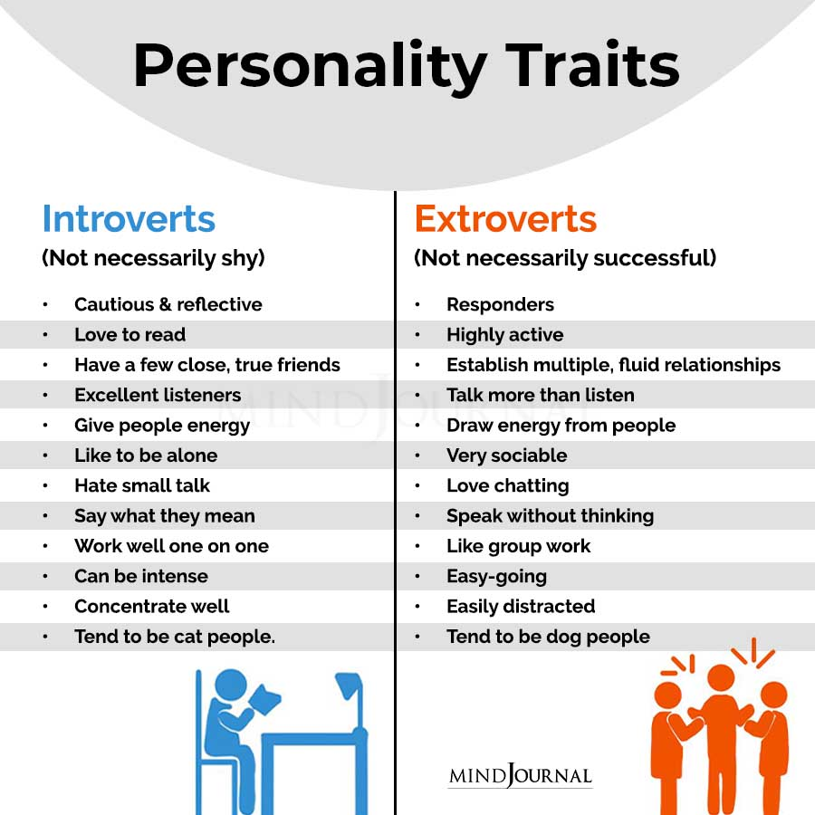 Personality Traits Introverts Extroverts