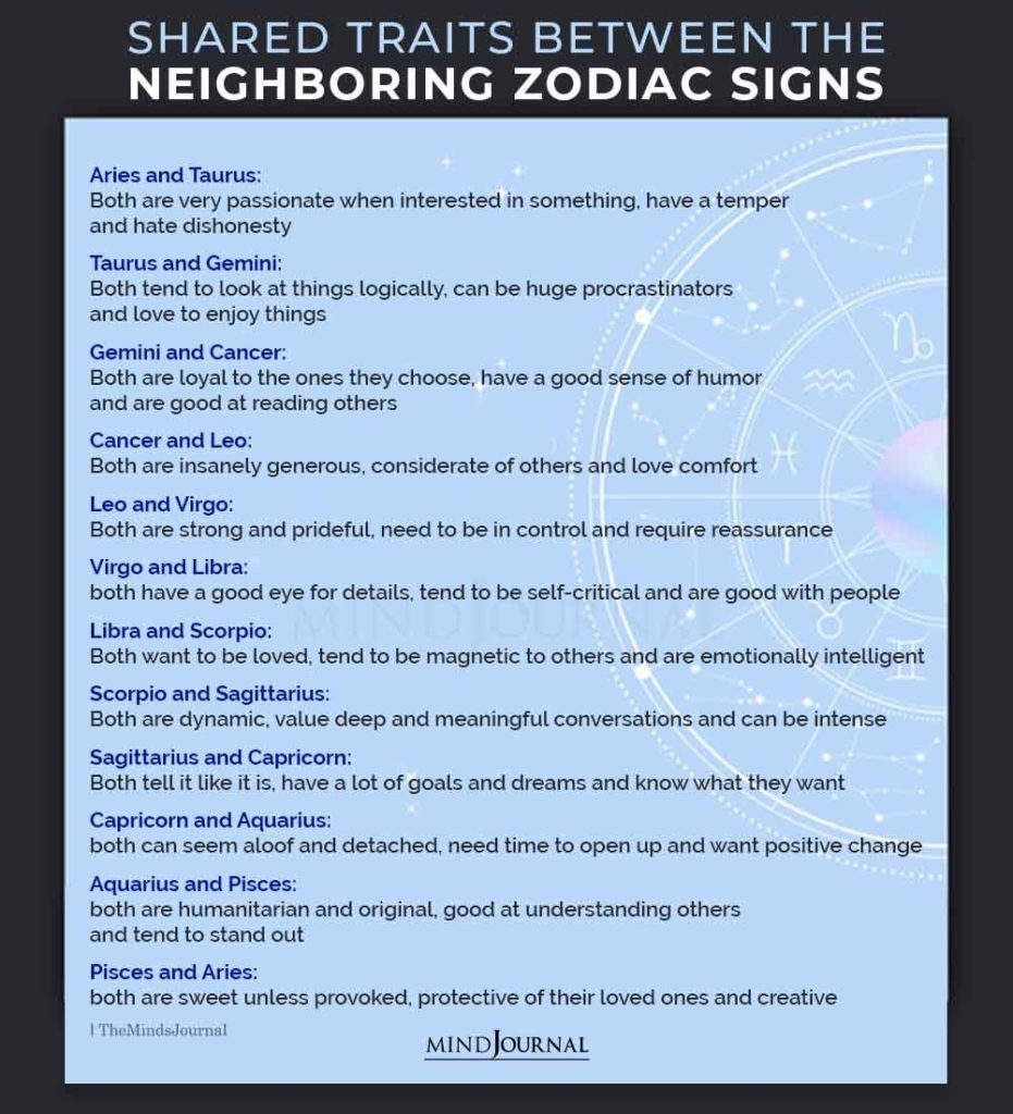 Shared Traits Between The Neighboring Signs