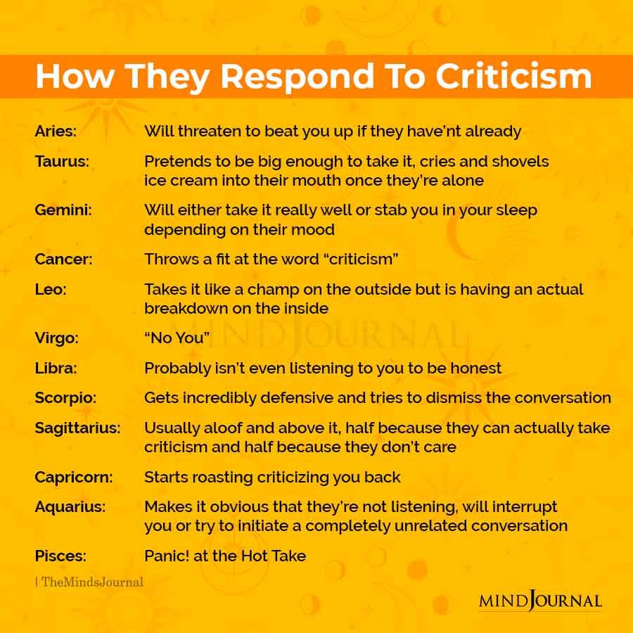 Zodiac Signs Responding To Criticism