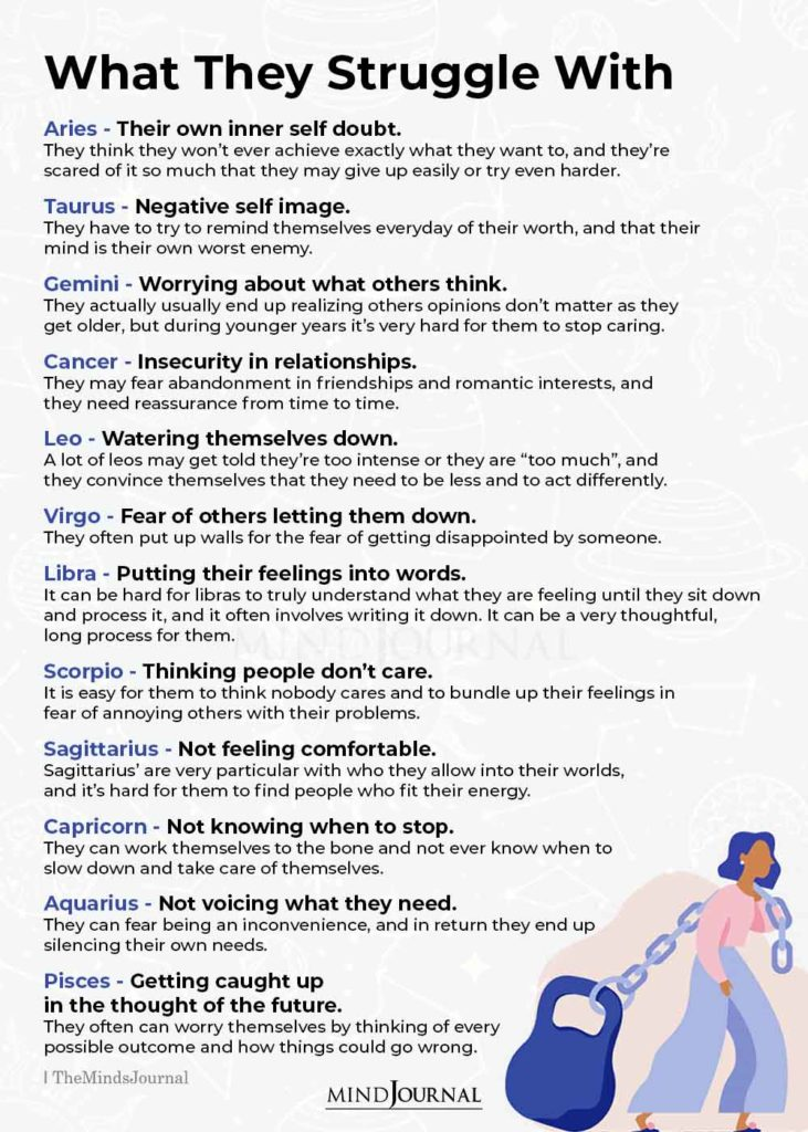 each zodiac sign struggles with