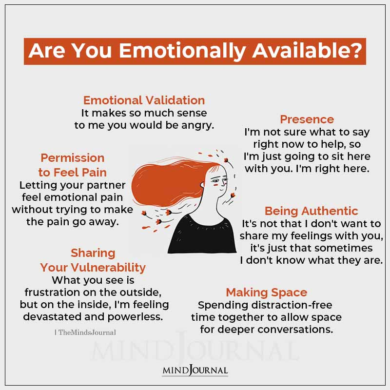 Are You Emotionally Available
