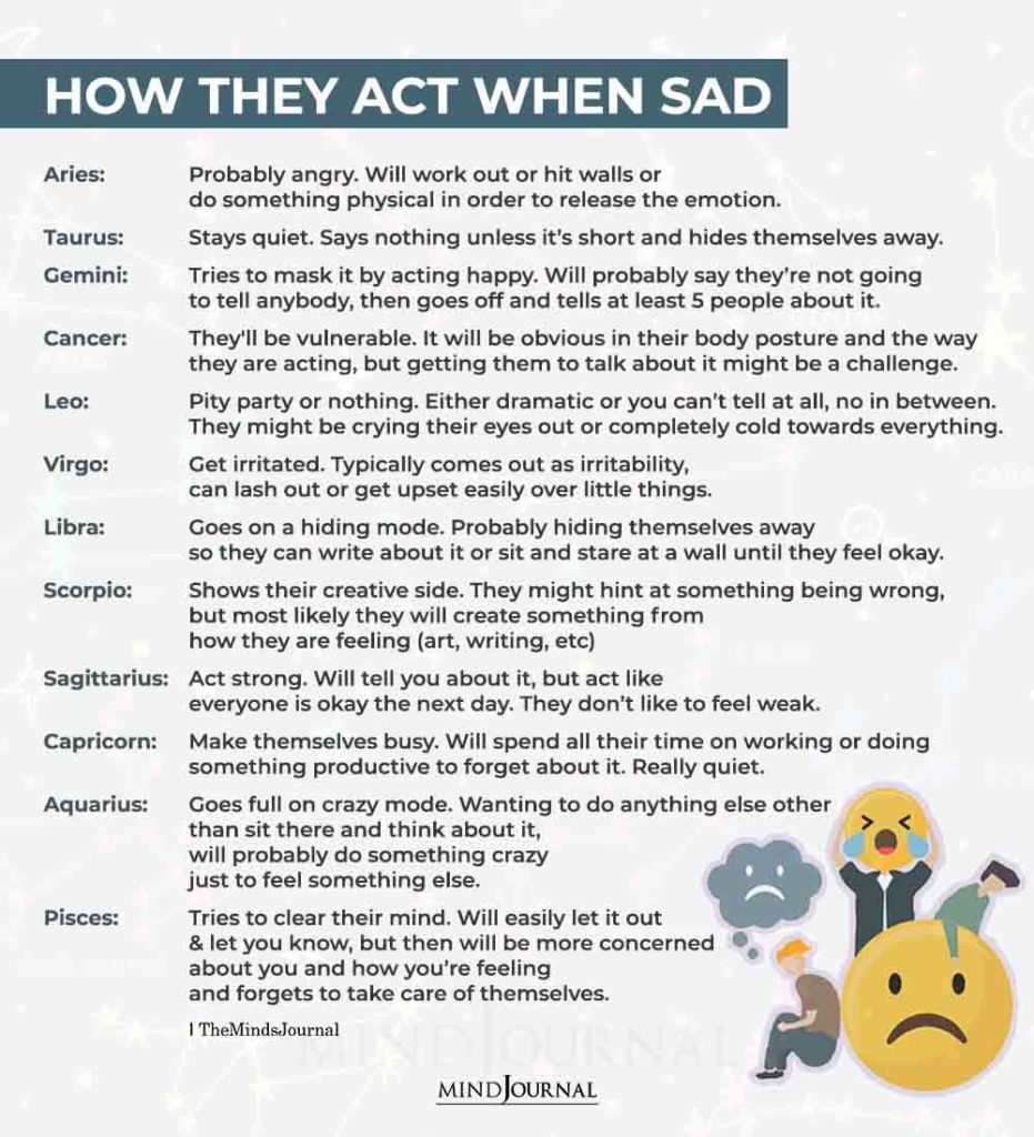How The Zodiac Signs Act When Theyre Sad