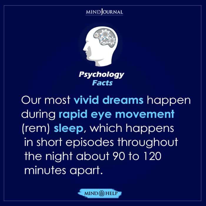 Our Most Vivid Dreams Happen During Rapid Eye Movement