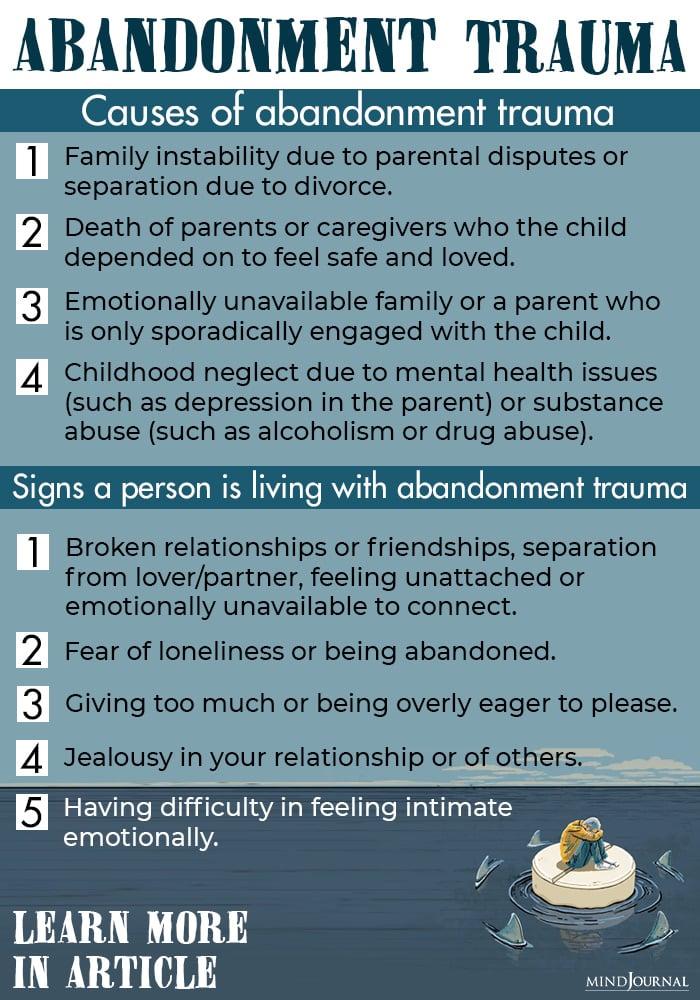 Understanding Abandonment Trauma info