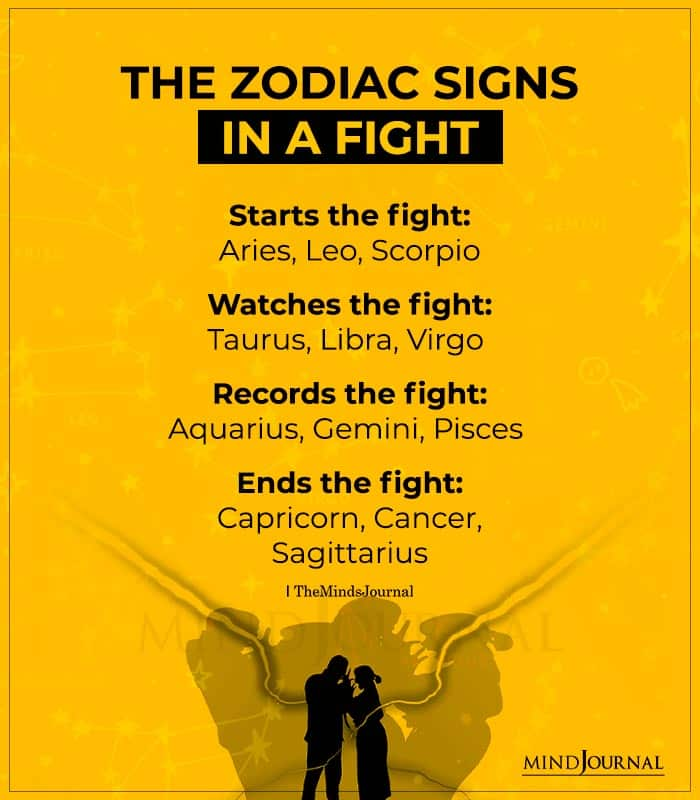 Zodiac Signs In A Fight
