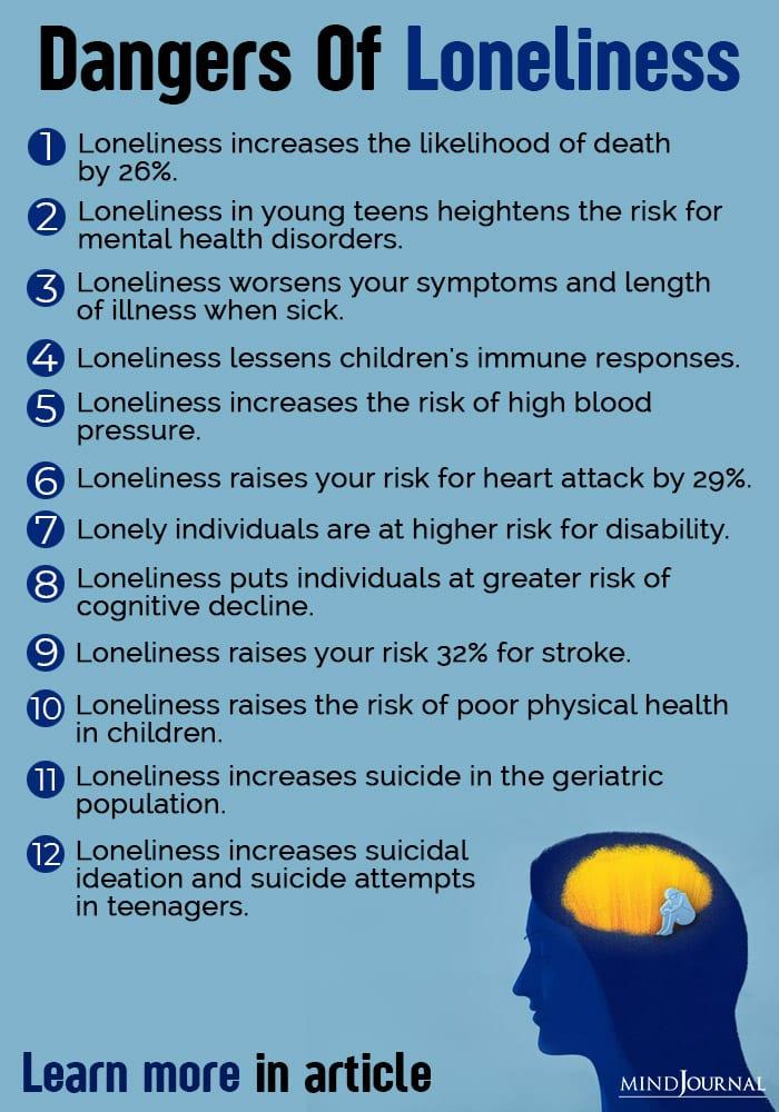 denger-of-lonliness-infographic