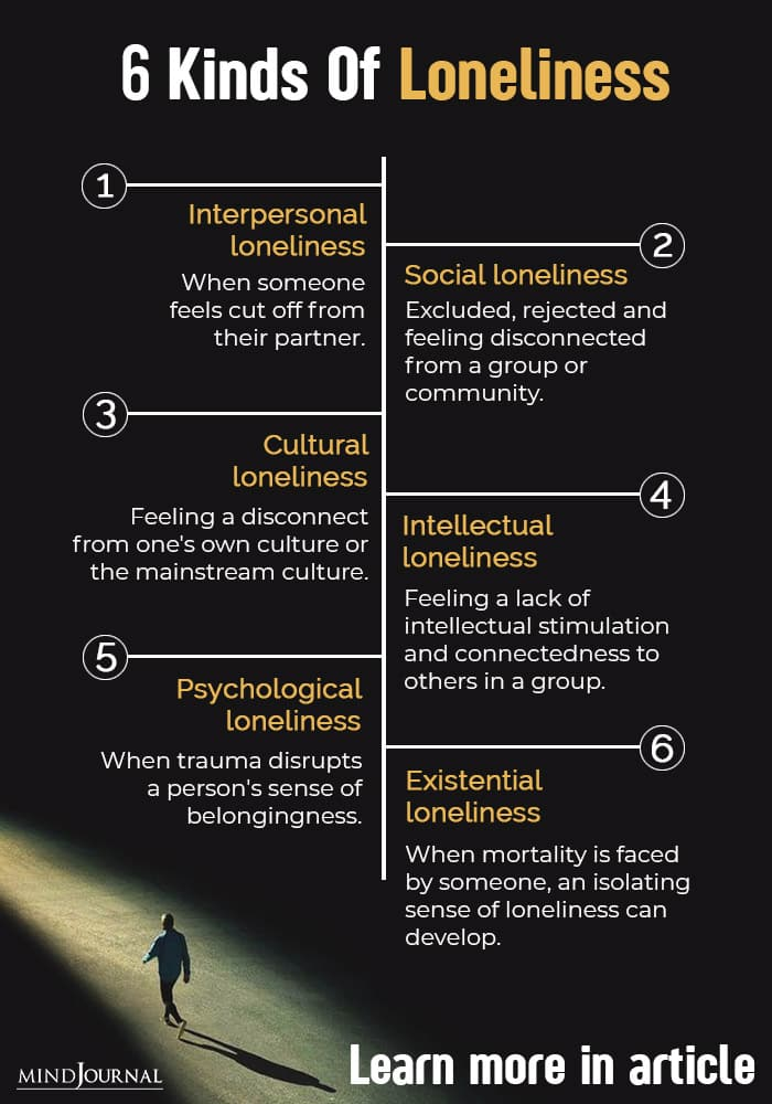 kinds of loneliness info