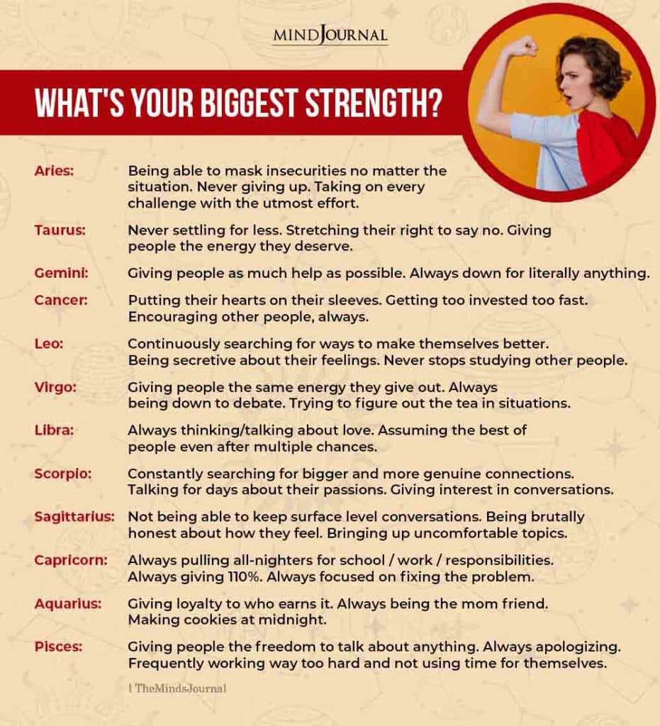 zodiac signs biggest strength