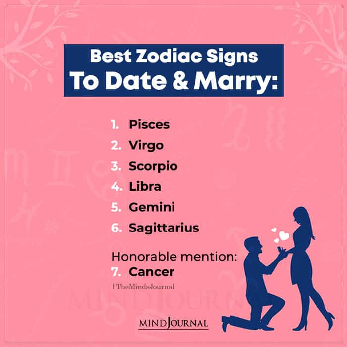 Best Zodiac Signs to Date and Marry