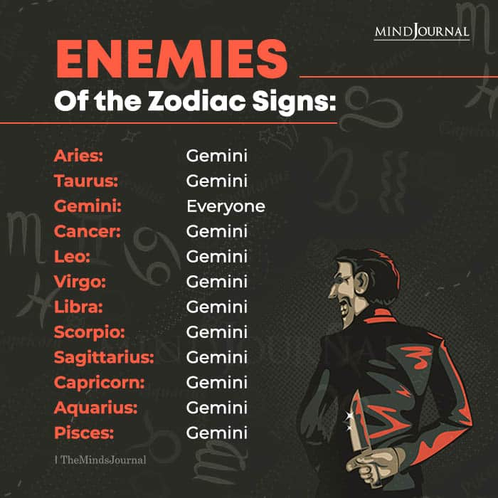 Enemies of the Zodiac Signs