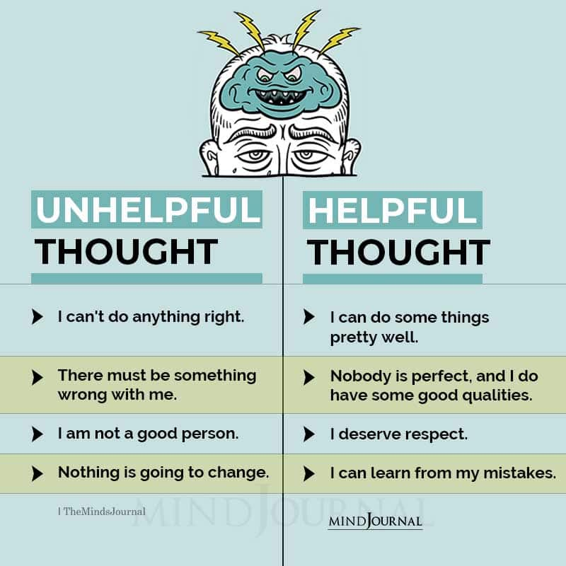 Unhelpful Thought vs Helpful Thought
