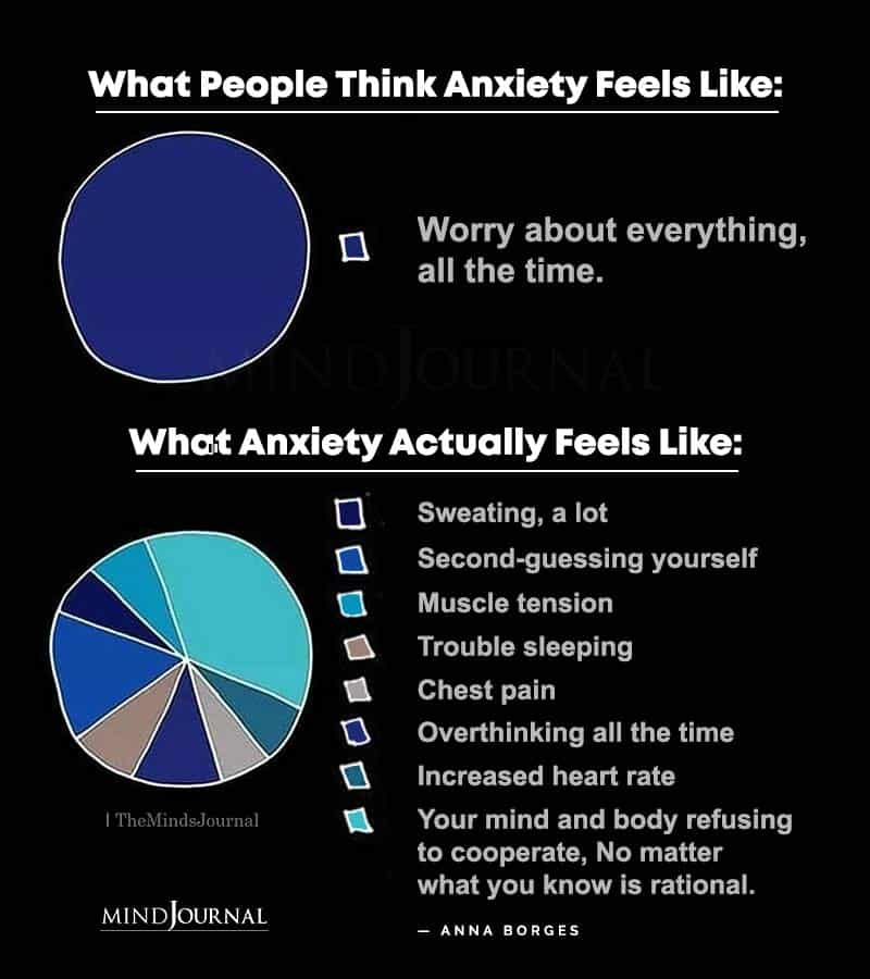 What People Think Anxiety Feels Like