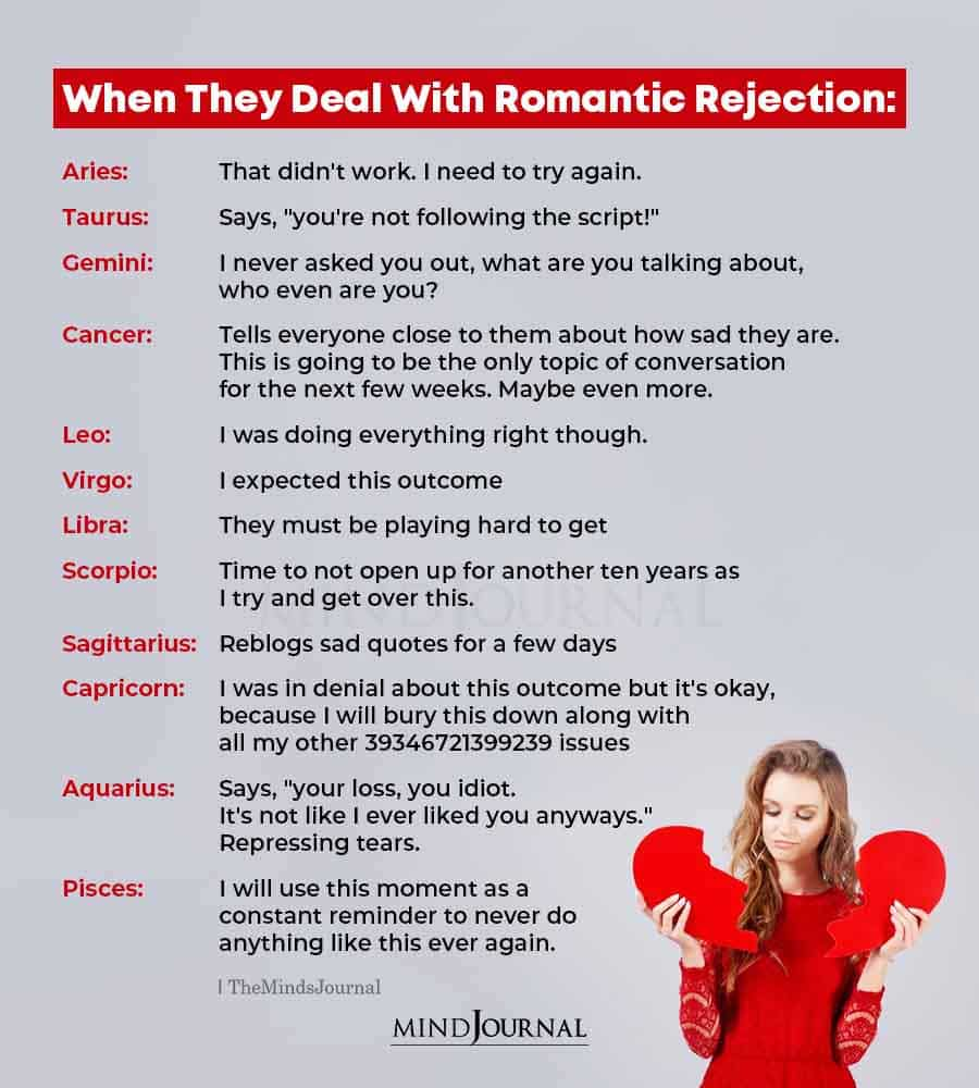 Zodiac Signs Dealing With Romantic Rejection