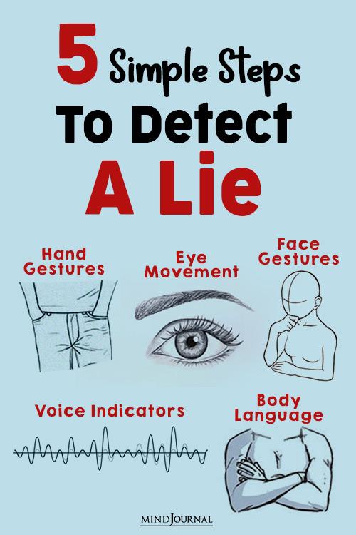 detect a lie pinop