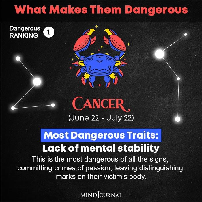 Dangerous-RANKING-Cancer