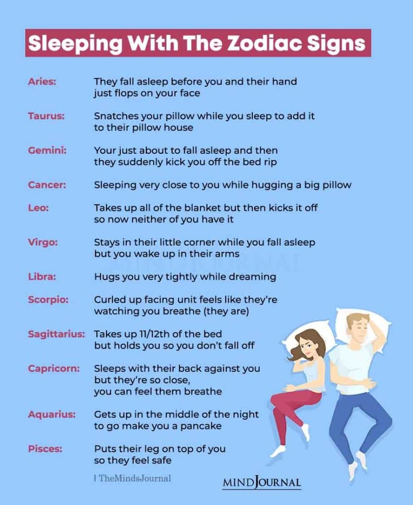 Sleeping With the Zodiac Signs