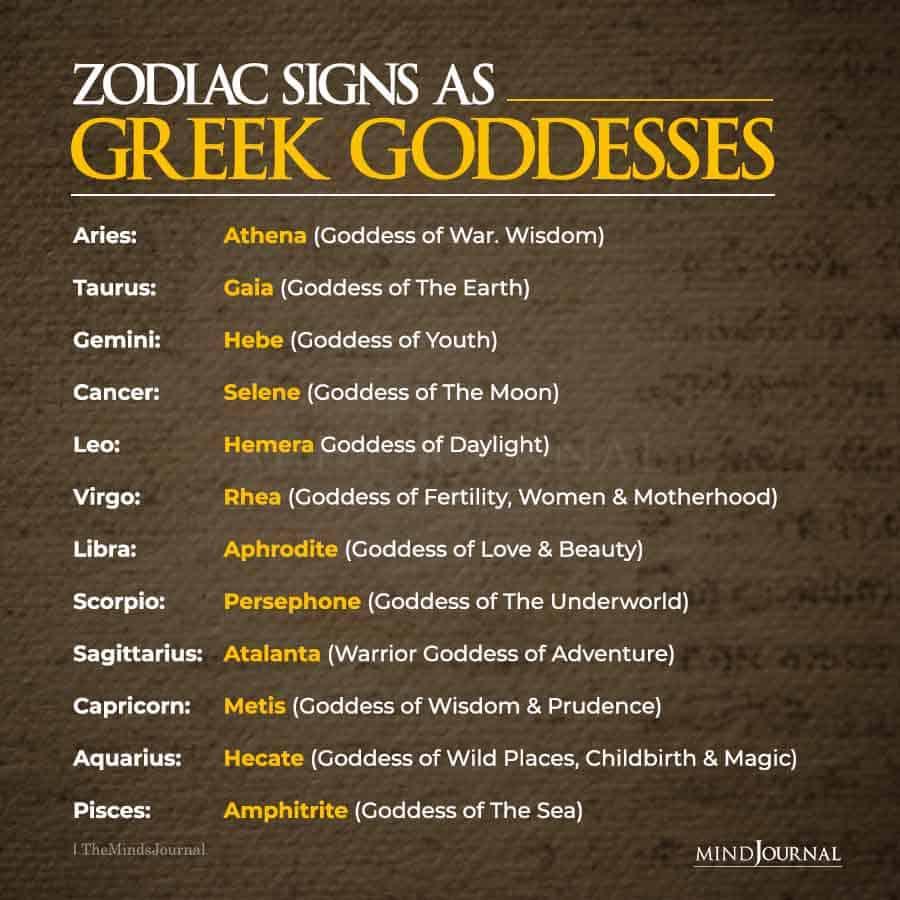Zodiac Signs as Greek Goddesses