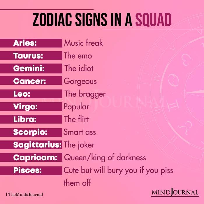 Zodiac Signs in a Squad