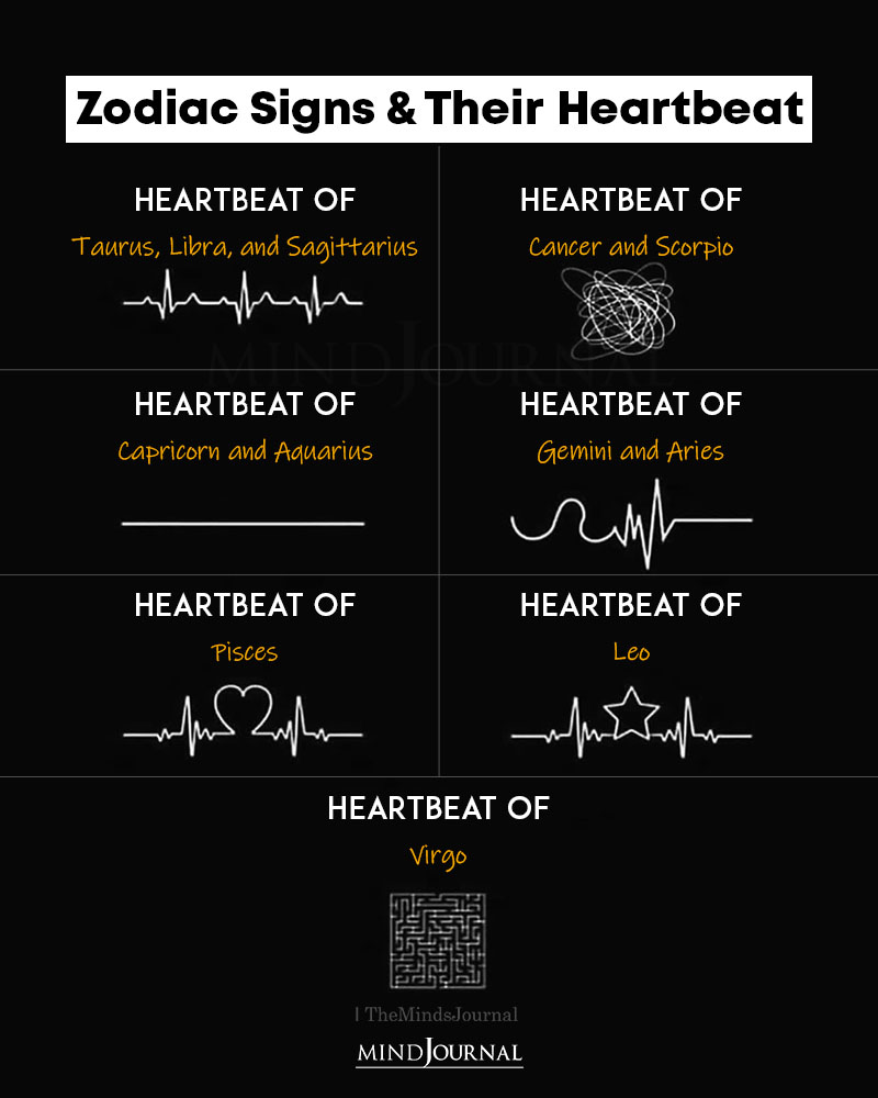zodiac signs and their heartbeat