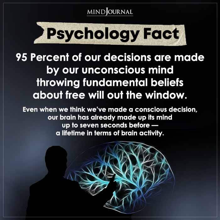 95 Per Cent Of Our Decisions Are Made By Our Unconscious Mind
