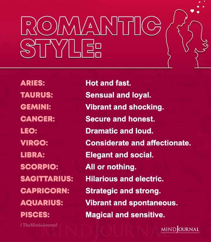 Each Zodiac Signs Romantic Style
