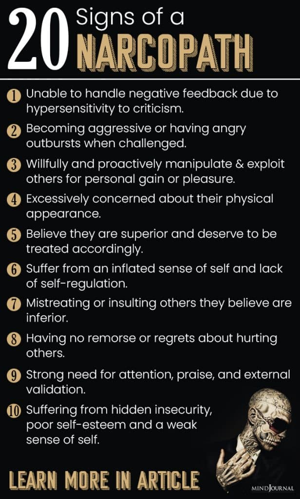 Signs of a Narcopath info