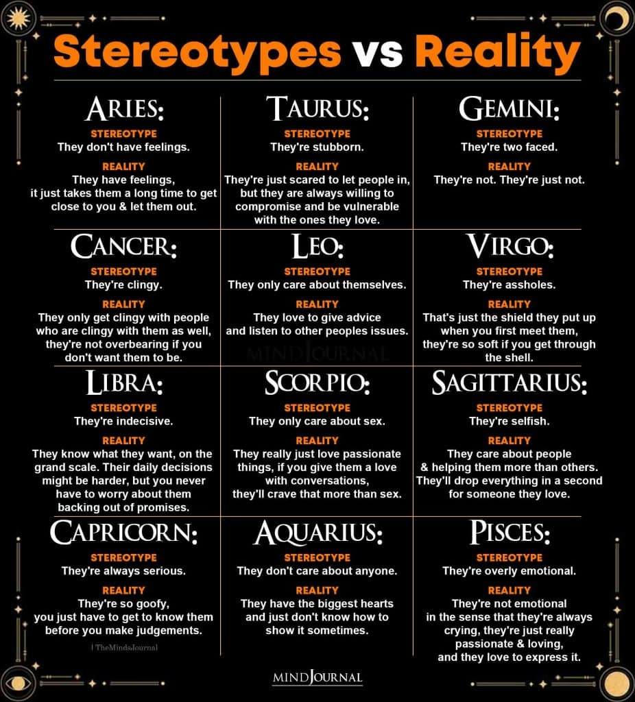 Stereotypes vs Reality