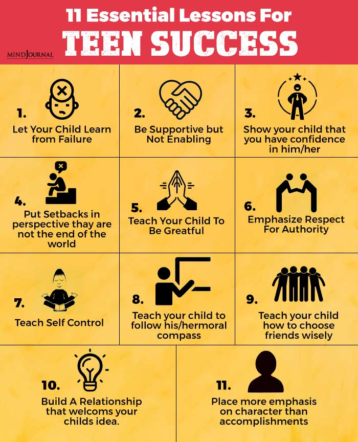 Teen Proofing Your Child info