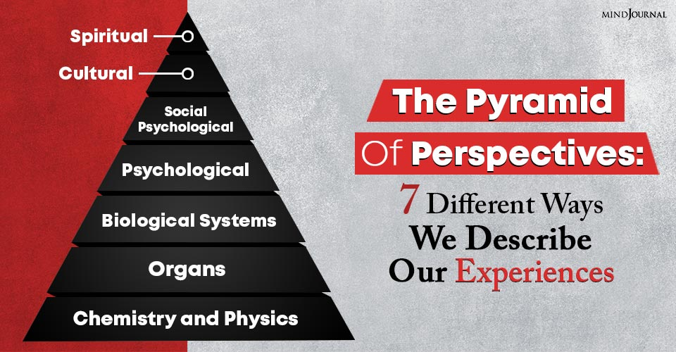 The Pyramid Of Perspectives Different Ways We Describe Our Experiences