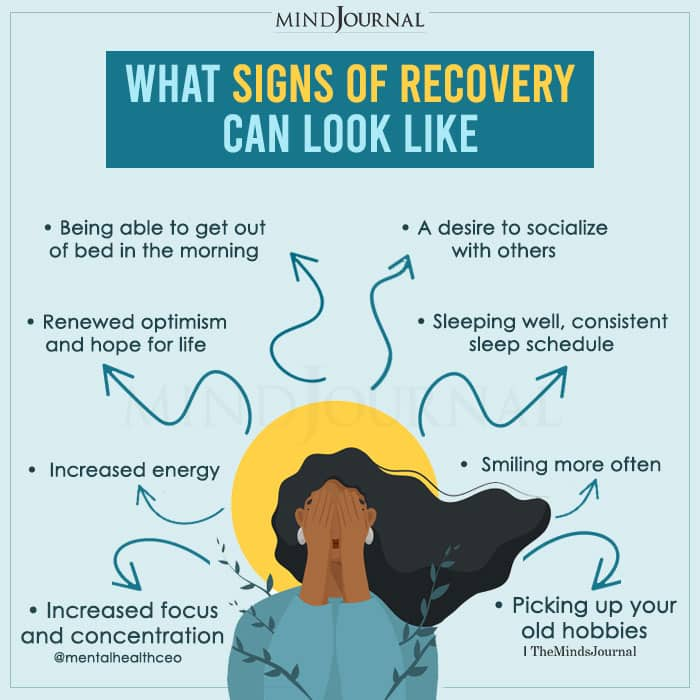What Signs of Recovery Can Look Like