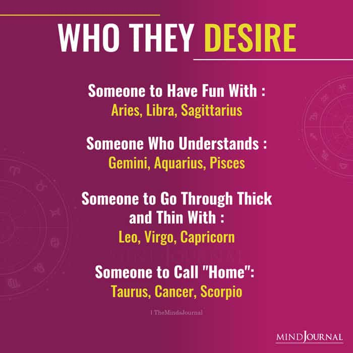 Who the Zodiac Signs Desire The Most