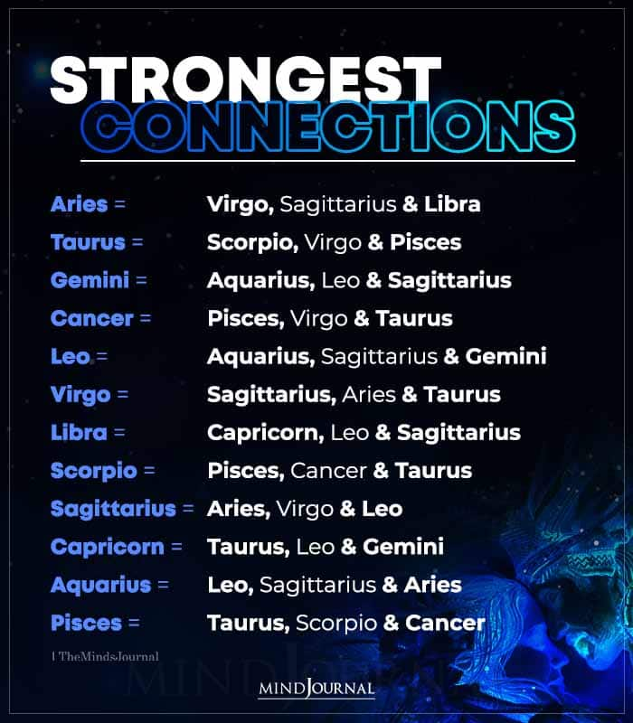 Zodiac Signs Who Have The Strongest Connections