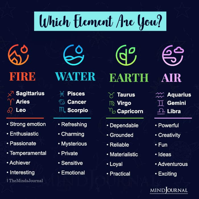which element are you