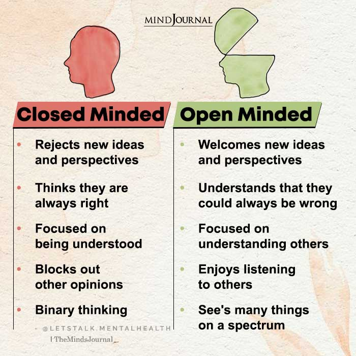 Closed Minded Vs Open Minded