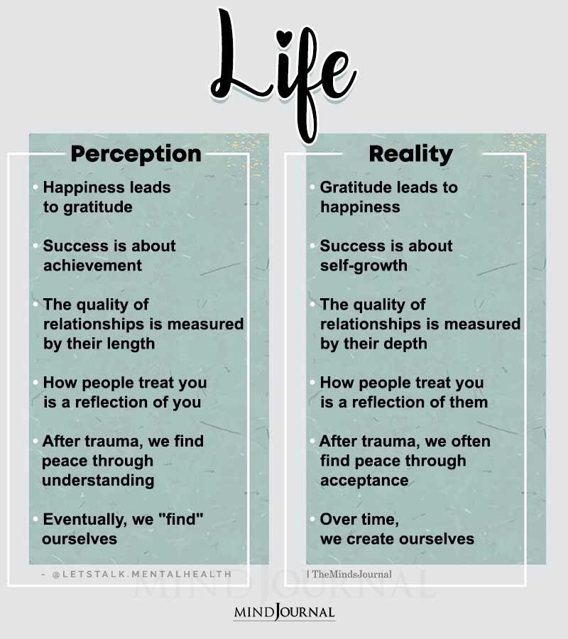 Life Perception Vs Reality