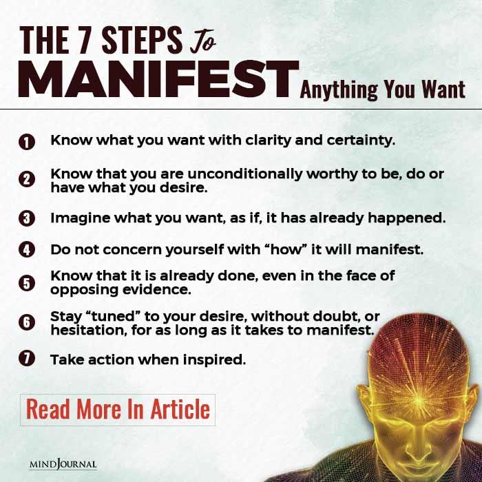 Steps To Manifest