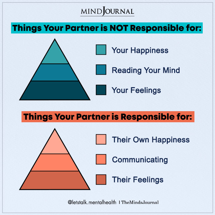 Things Your Partner is Not Responsible for