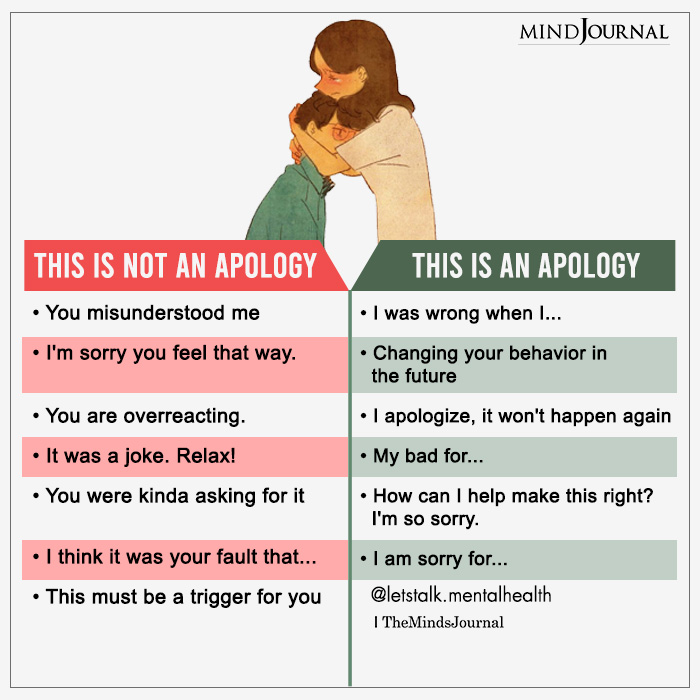 This Is Not an Apology