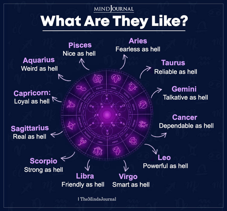 What Zodiac Signs Are Like
