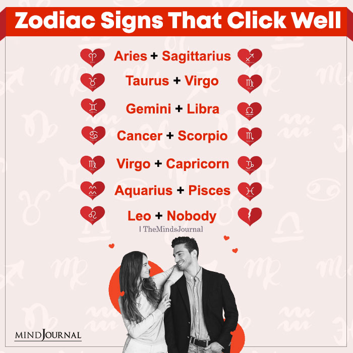 Zodiac Signs That Click Well