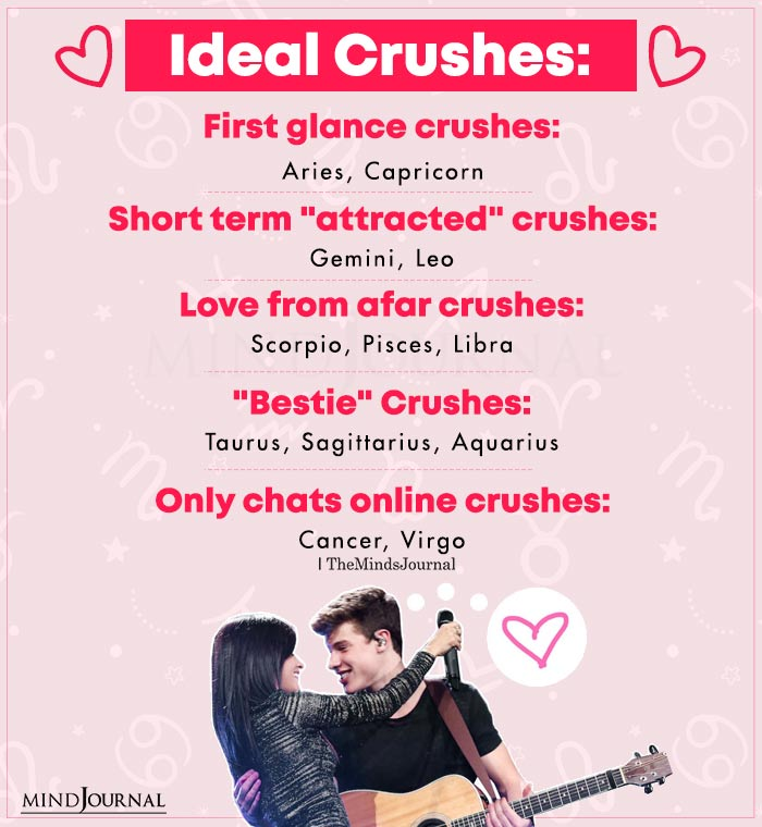 Zodiac Signs With Their Ideal Crushes